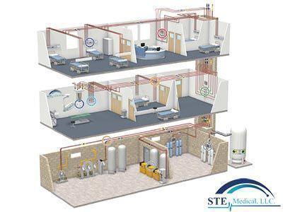 شرکت تجهیزات پزشکی مهندسی شنگرف طب